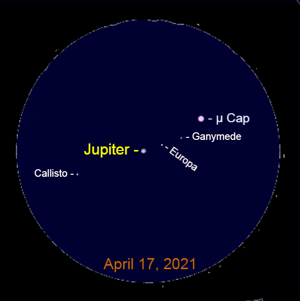 2021, April 17: Through a telescope's low-power eyepiece, Jupiter appears to the lower left of the star Mu Capricorni (μ Cap).