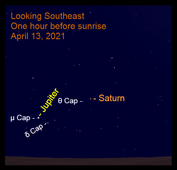 2021, April 13: Morning Planets Jupiter and Saturn are in front of the stars of Capricornus.