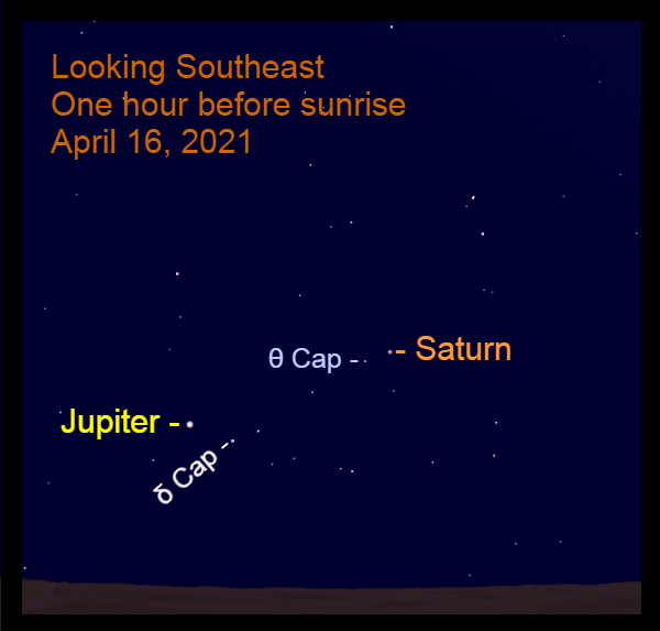 2021, April 16: Morning planets Jupiter and Saturn are in the southeast before sunrise.