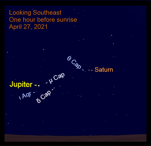 2021, April 27: Bright morning planets Jupiter and Saturn are in the southeast before sunrise.