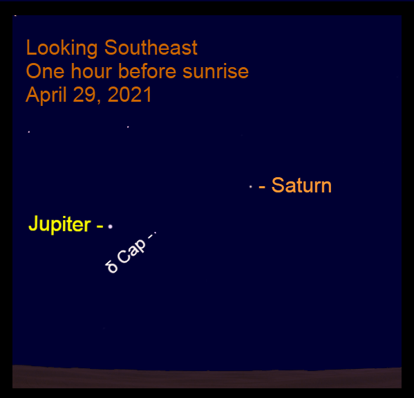 2021, April 29: Bright Jupiter and Saturn are in the southeast before sunrise.