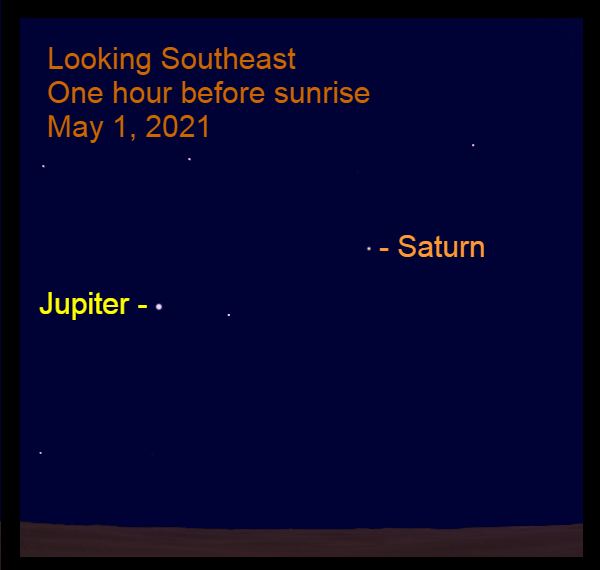 2021, May 1: Bright Jupiter and Saturn are in the southeast before sunrise.
