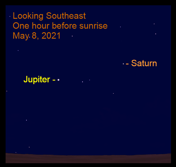2021, May 8: Jupiter and Saturn are in the southeastern sky before sunrise.