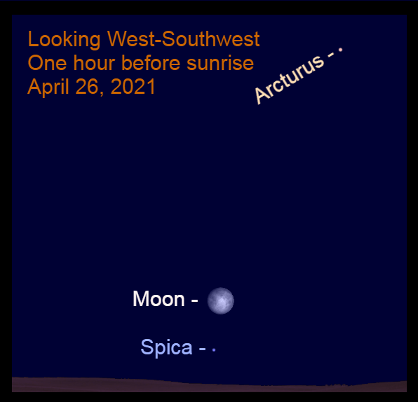 Eclipse of the moon, February 10, 20172021, April 26: The bright moon and Spica are in the west-southwest before sunrise. The star Arcturus is higher in the sky.