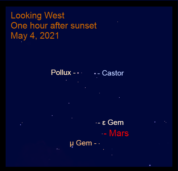 2021, May 4: Mars is in front of the stars of Gemini, 2.6° to the upper right of Tejat Posterior (μ Gem) and 3.2° to the lower right right of Mebsuta (ε Gem).