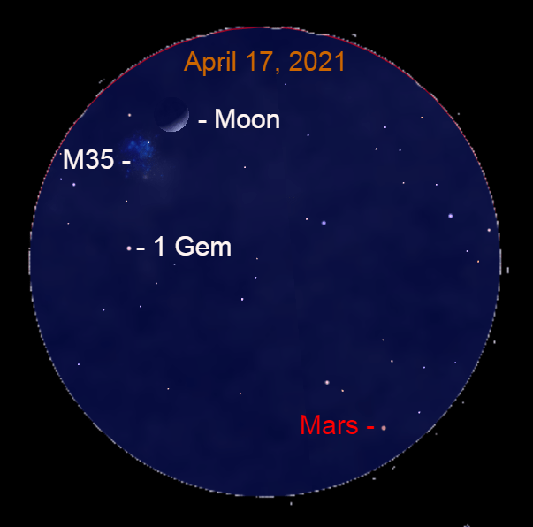 2021, April 17: The crescent moon, M35, and Mars fit into a binocular field.
