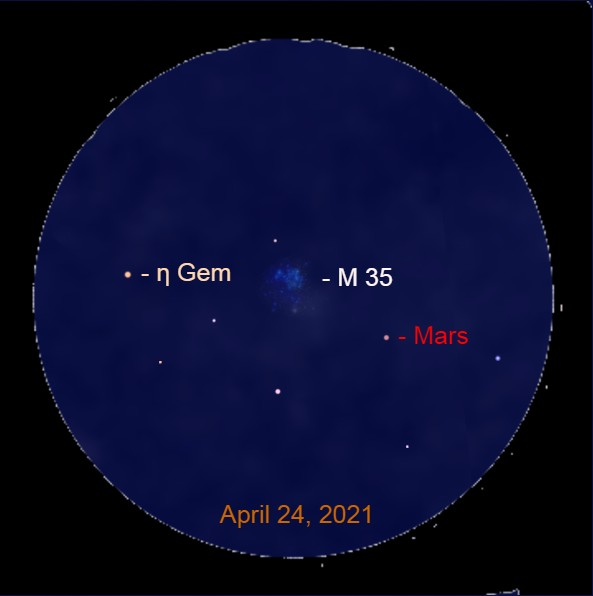 2021, April 24: Through a binocular, Mars approaches the star cluster Messier 35 (M35). Propus (η Gem) is in the field.