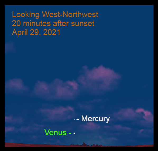 2021, April 29: Venus and Mercury are low in the west-northwest about 20 minutes after sunset.
