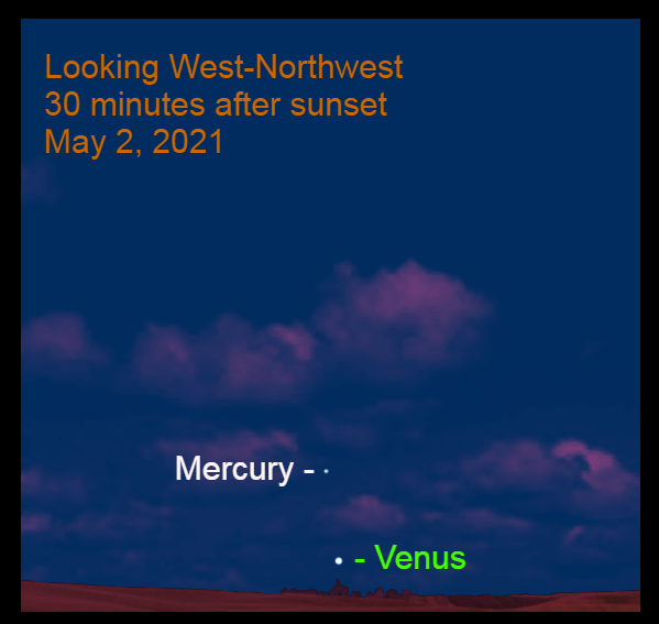 2021, May 2: After sunset, brilliant Venus is low in the west-northwest. Mercury is 5.4° above Venus.