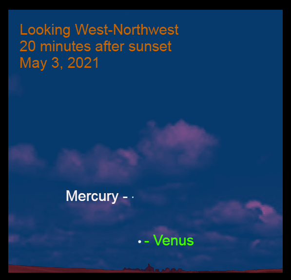 2021, May 3: Twenty minutes after sunset, brilliant Venus is above the west-northwest horizon. Mercury 6.4° to the upper left of Venus.