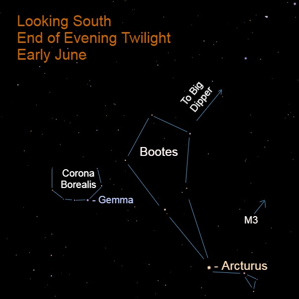 2021, June: Arcturus and Boötes are high in the south at the end of evening twilight. Corona Borealis is to the upper left of Arcturus.