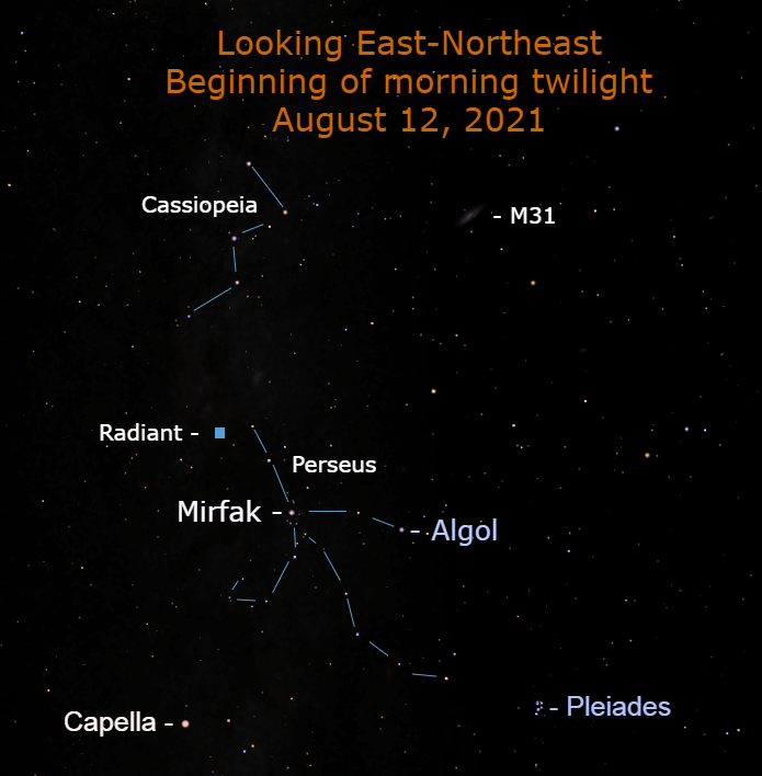 2021, August 12: The radiant of the Perseid meteor shower is about two-thirds of the way up in the northeast as morning twilight begins.