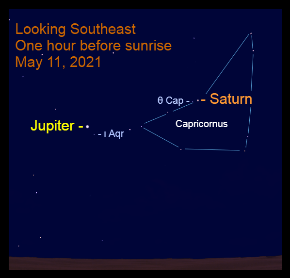 2021, May 11: Jupiter and Saturn are in the southeast before sunrise.