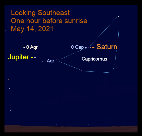 2021, May 14: Morning planets Jupiter and Saturn are in the southeastern sky before sunrise.