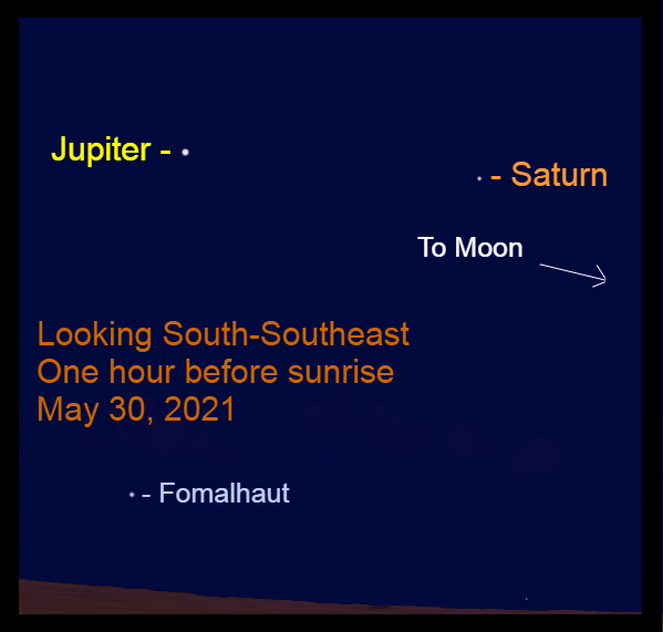 2021, May 29: Bright planets, Jupiter and Saturn, are to the east of the bright moon before sunrise.