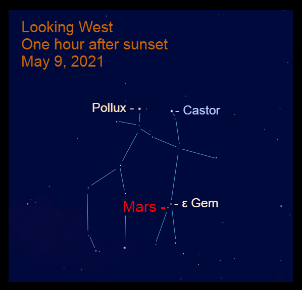 2021, May 9: One hour after sunset, Mars is 0.6° to the lower left of Epsilon Geminorum (ε Gem).