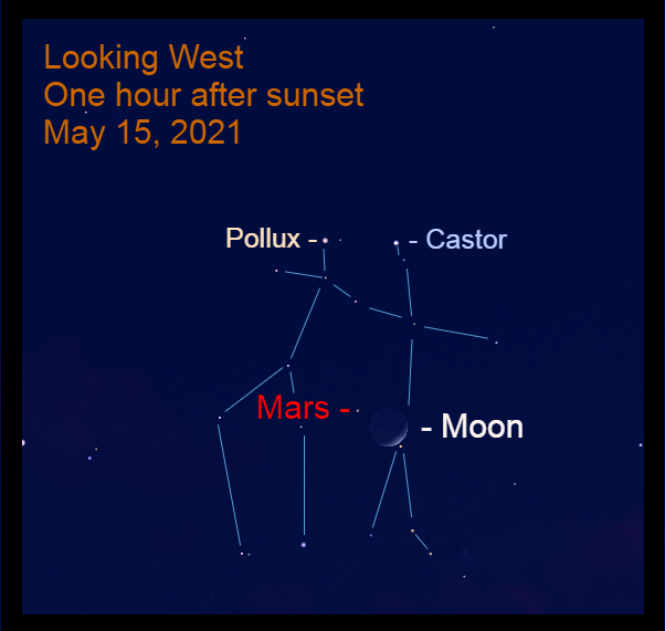 2021, May 15: An hour after sunset, Mars is 2.3° to the upper left of the crescent moon.