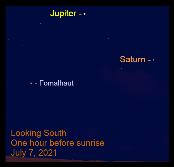 2021, July 7: Bright Jupiter and Saturn are in the southern sky before sunrise. The star Fomalhaut is in the same region of the sky as the planet duo.