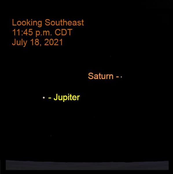 2021, July 18: Around midnight, Jupiter and Saturn are in the southeastern sky.