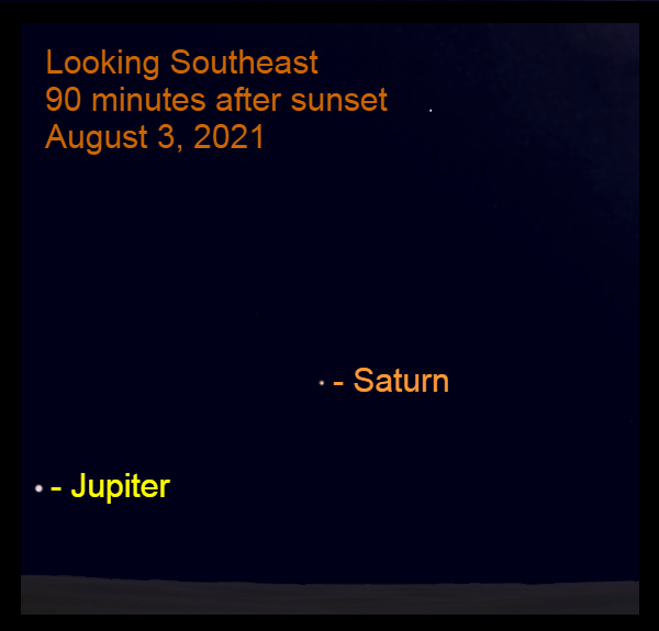 2021, August 3: Ninety minutes after sunset, Saturn and Jupiter are in the southeastern sky.