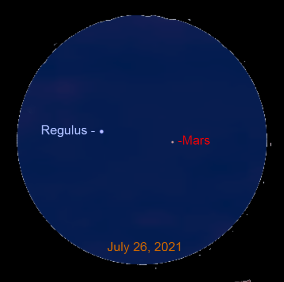 2021, July 26: Through a binocular, Mars is 1.9° to the right of Regulus.