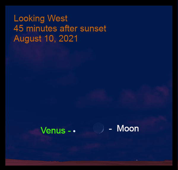 2021, August 10: The crescent moon is 5.7° to the right of Venus during the early evening.