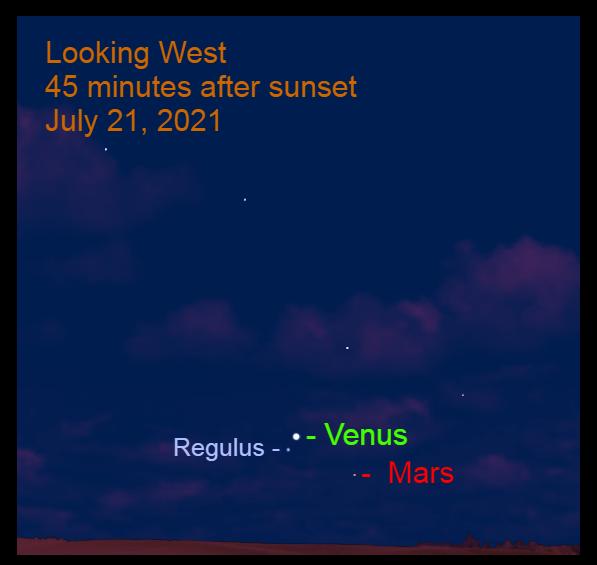 2021, July 21: The Venus – Regulus conjunction. Use a binocular to spot Venus, Regulus, and Mars.
