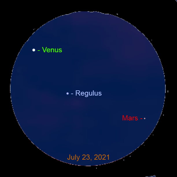 2021, July 23: Through a binocular find Venus, Regulus, and Mars in the western sky after sunset.