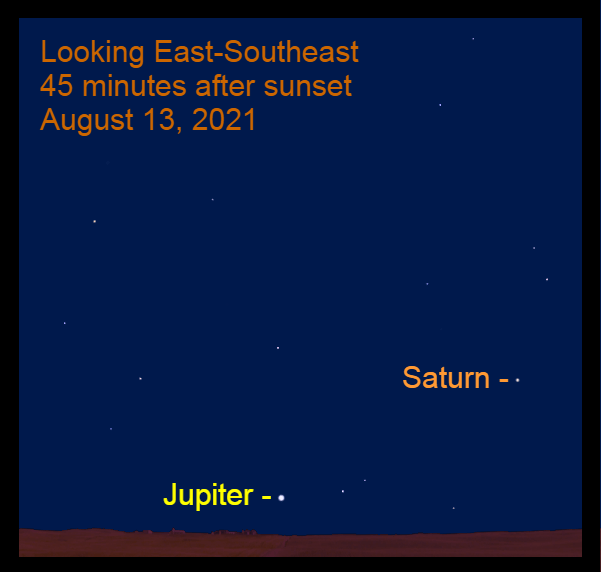 2021, August 13: Jupiter and Saturn are in the southeast after sunset.