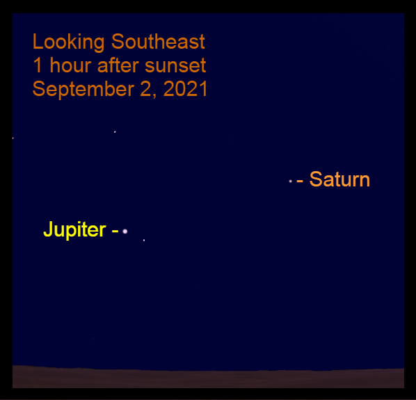 2021, September 2: Jupiter and Saturn are in the southeastern after sundown.