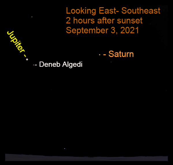 2021, September 3: Bright Jupiter and Saturn are in the southeastern sky after sunset.
