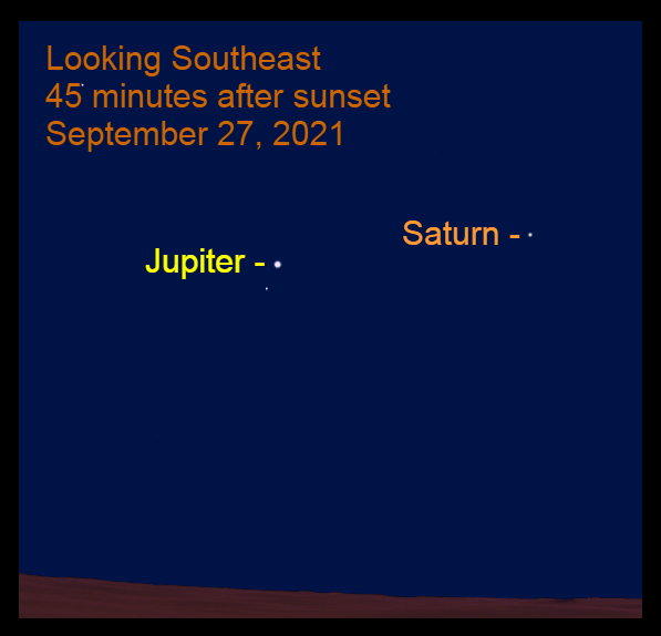 2021, September 27: After sunset, bright Jupiter and Saturn are in the eastern sky.