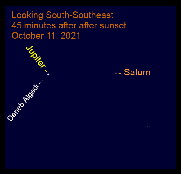2021, October 11: Bright Jupiter and Saturn are in the south-southeast after sunset.