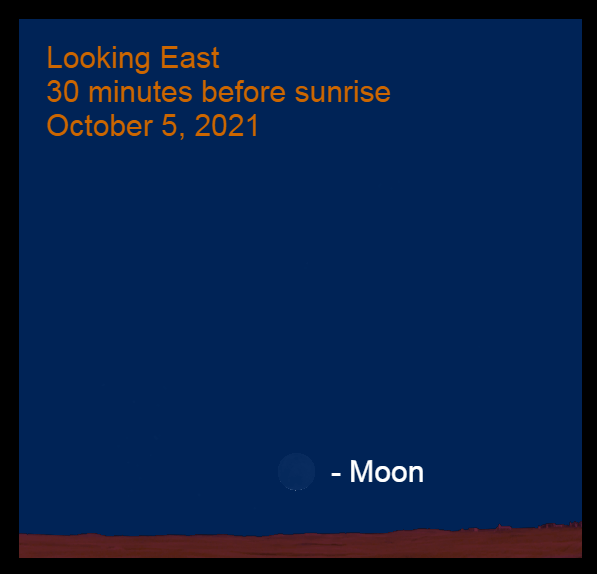 2021, October 5: The thin crescent moon is visible through a binocular low in the eastern sky about 30 minutes before sunrise.