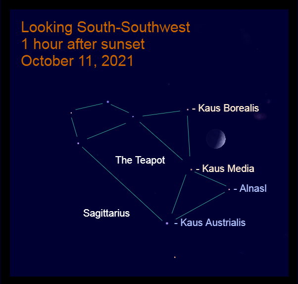 2021, October 11: After sunset, the moon is near the Teapot of Sagittarius.