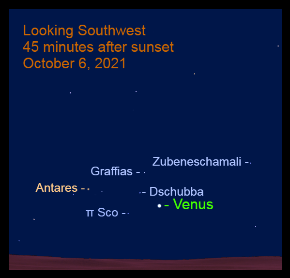 2021, October 6: After sunset, Venus is low in the southwest, 3.4° to the lower right of Dschubba.