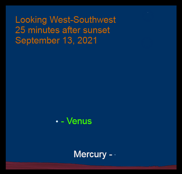 2021, September 13: Speedy planet is low in the west-southeast, 25 minutes after sunset, to the lower right of brilliant Venus.