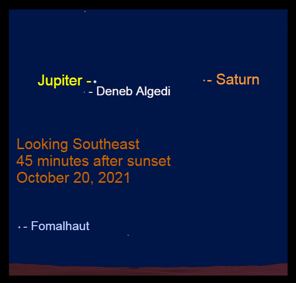 2021, October 20: Bright Jupiter and Saturn are in the southeastern sky after sunset.