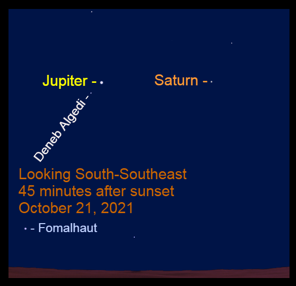 2021, October 21: Bright Jupiter and Saturn are in the southeastern sky after sunset.