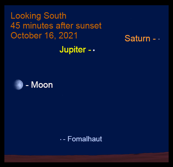 2021, October 16: The gibbous moon, Jupiter, and Saturn are lined up in the southeast after sunset.