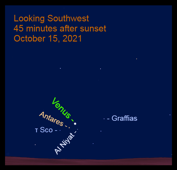 2021, October 15: Venus, Antares, and Niyat nearly make an equilateral triangle after sunset in the southwest after sunset.