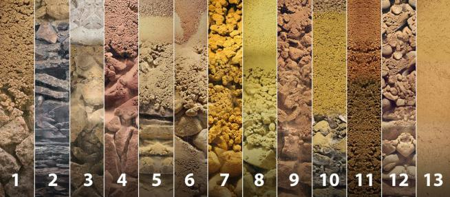 1. Granite and gneiss. 2. Schist. 3. Volcanic sediment. 4. Sandstone. 5. Limestone. 6. Limestone-marl. 7. Sandstone-marl. 8. Limestone-marl-sandstone. 9. Calcareous sandstone. 10. Clay-ey marl. 11. Colluvial plains and foothills. 12. Alluvial soils. 13. Loess and loam.