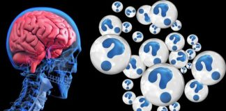 What are the mental signs of working-age dementia?