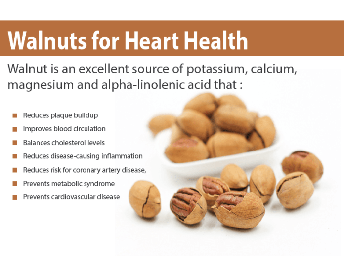 walnuts for heart health