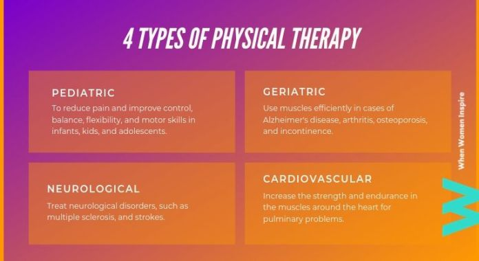 Physical therapy types