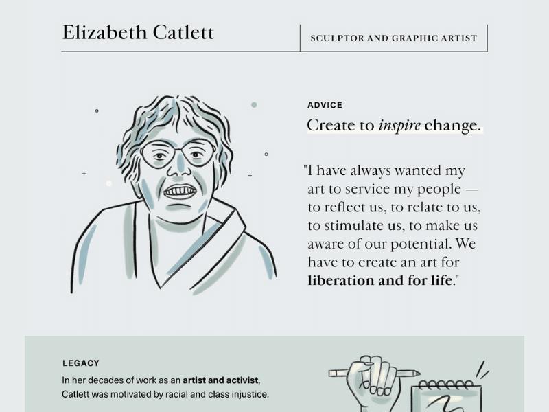 Creativity quote from Elizabeth Catlett