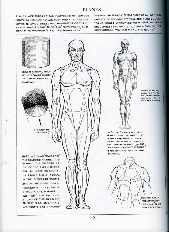 Body breakdown
