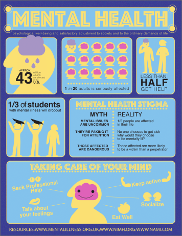 poster, informational, mental health, bright, colors