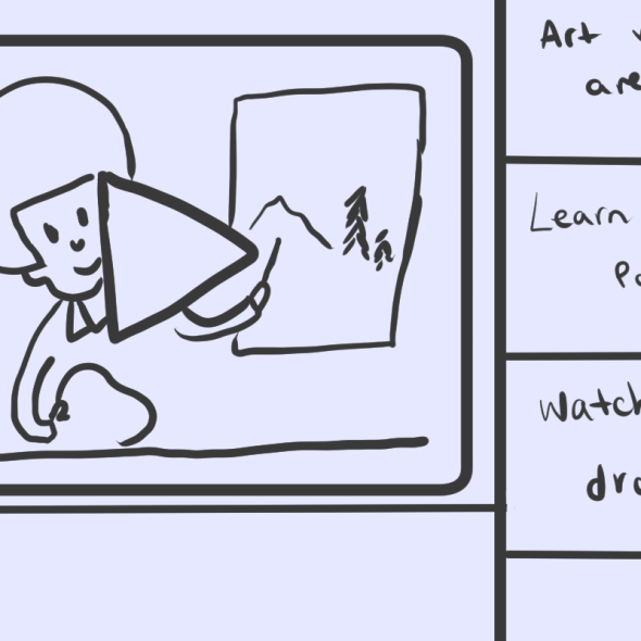 Drawing of videos