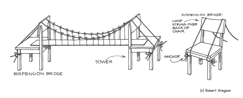 Static Live Path: How To Build A Suspension Bridge Model